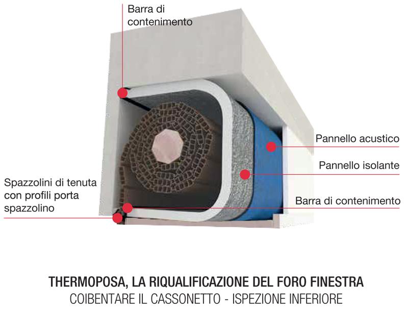 ispezione-cassonetto